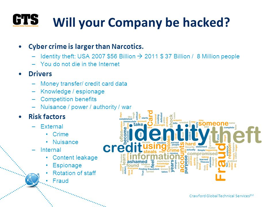 Will your Company be hacked