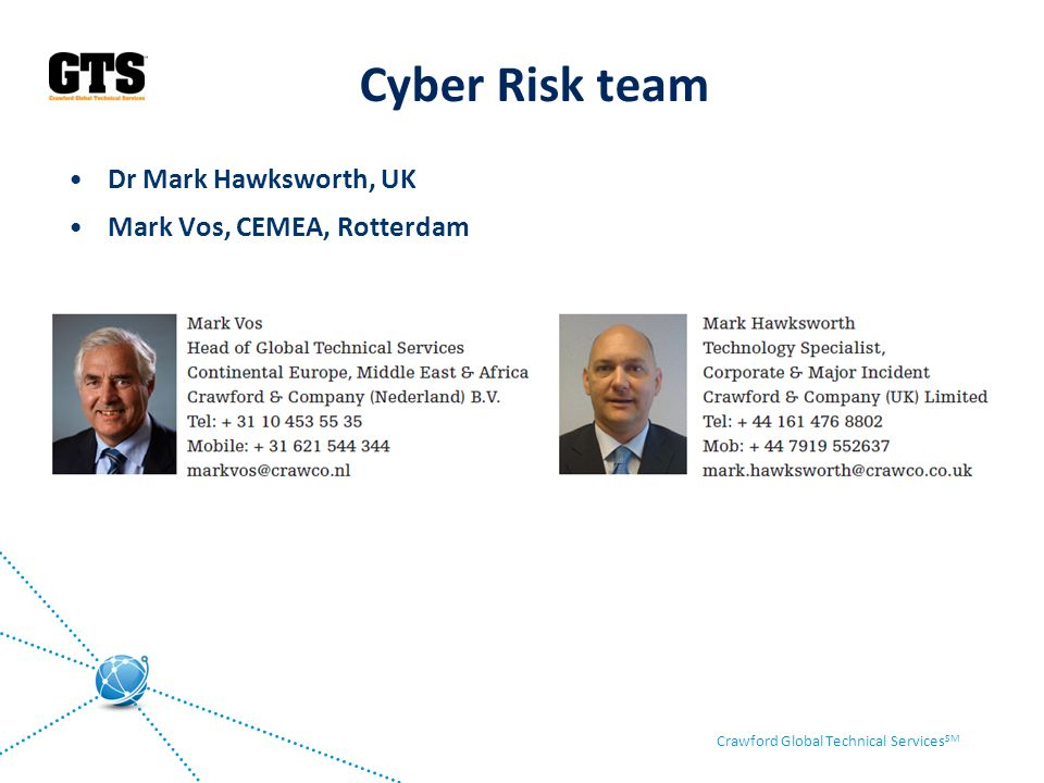 Cyber Risk team Dr Mark Hawksworth, UK Mark Vos, CEMEA, Rotterdam
