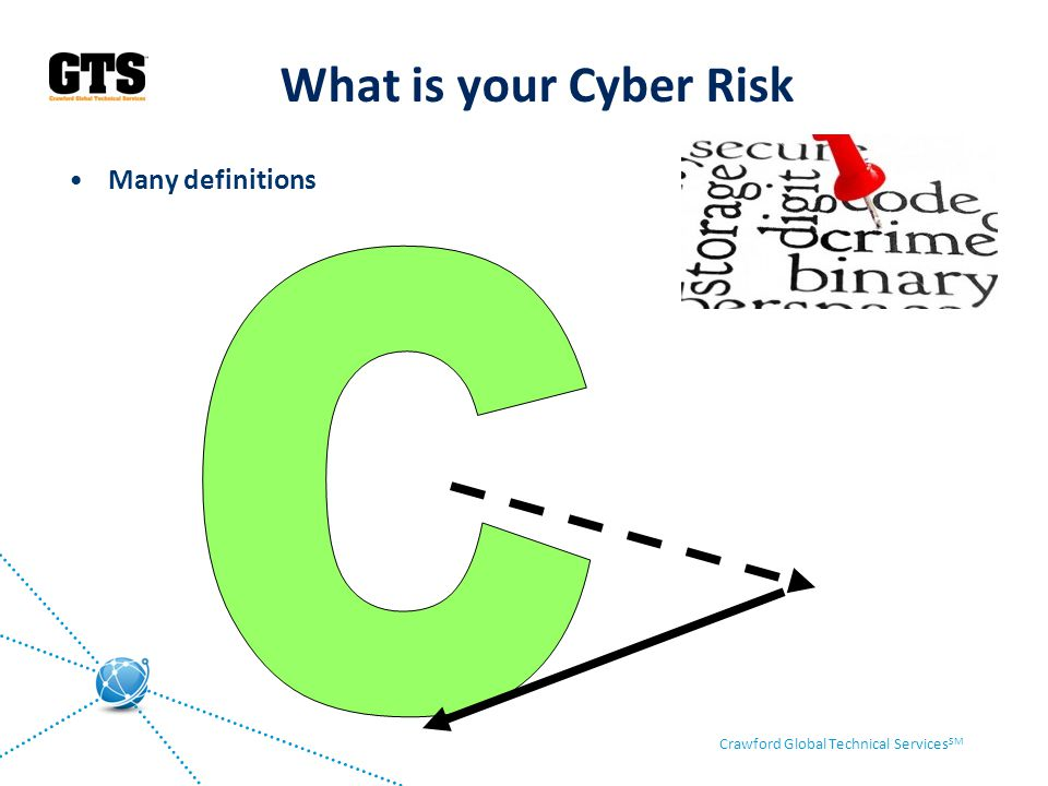 What is your Cyber Risk Many definitions C