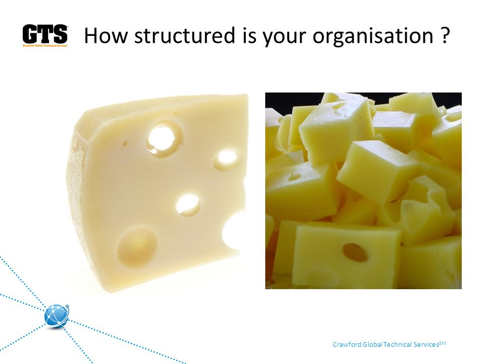 How structured is your organisation