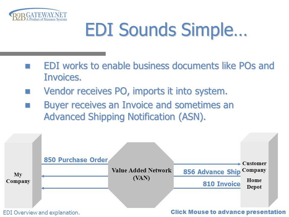 Value Added Network (VAN)