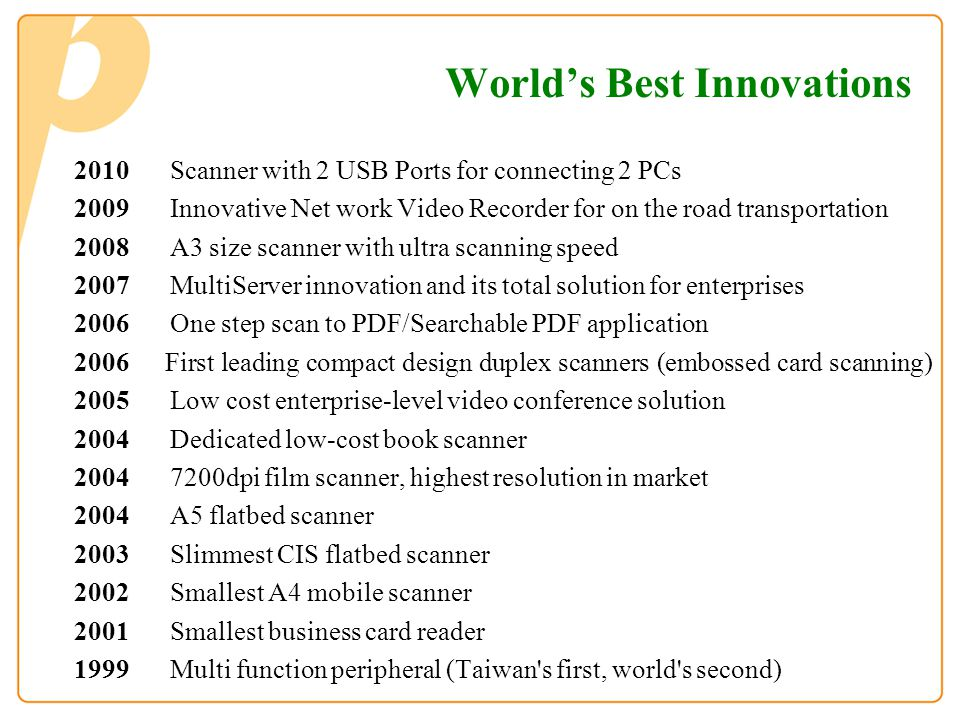 World's Best Innovations