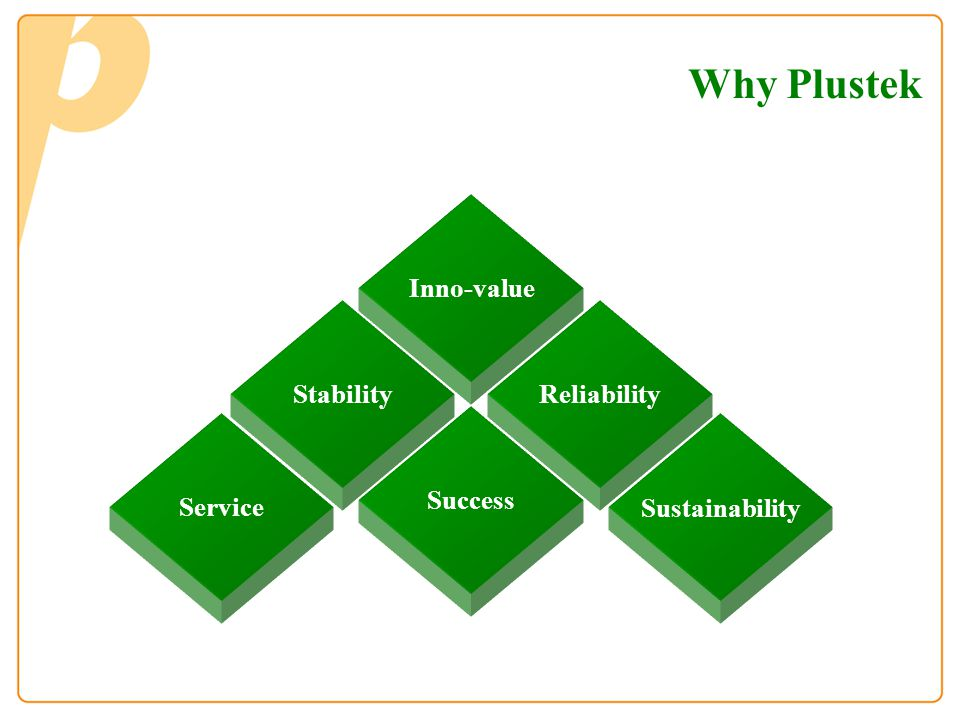 Why Plustek Inno-value Stability Reliability Success Service