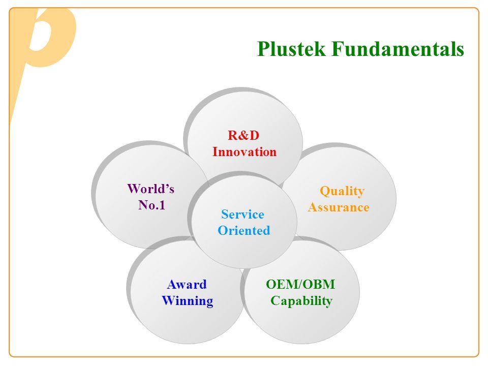 Plustek Fundamentals R&D Innovation World's No.1 Quality Assurance