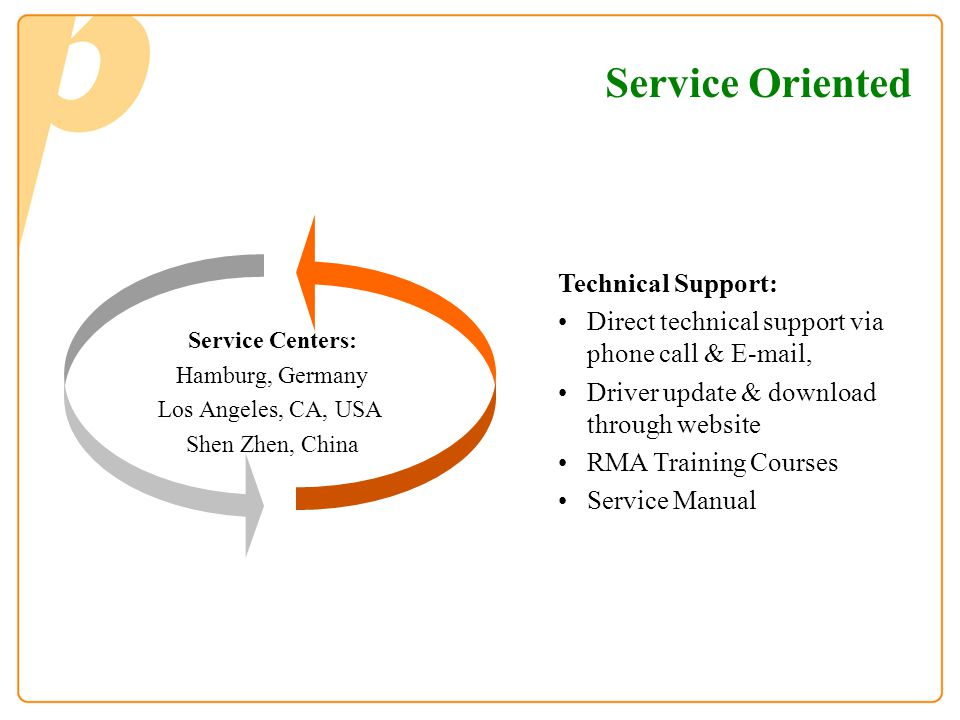 Service Oriented Technical Support: