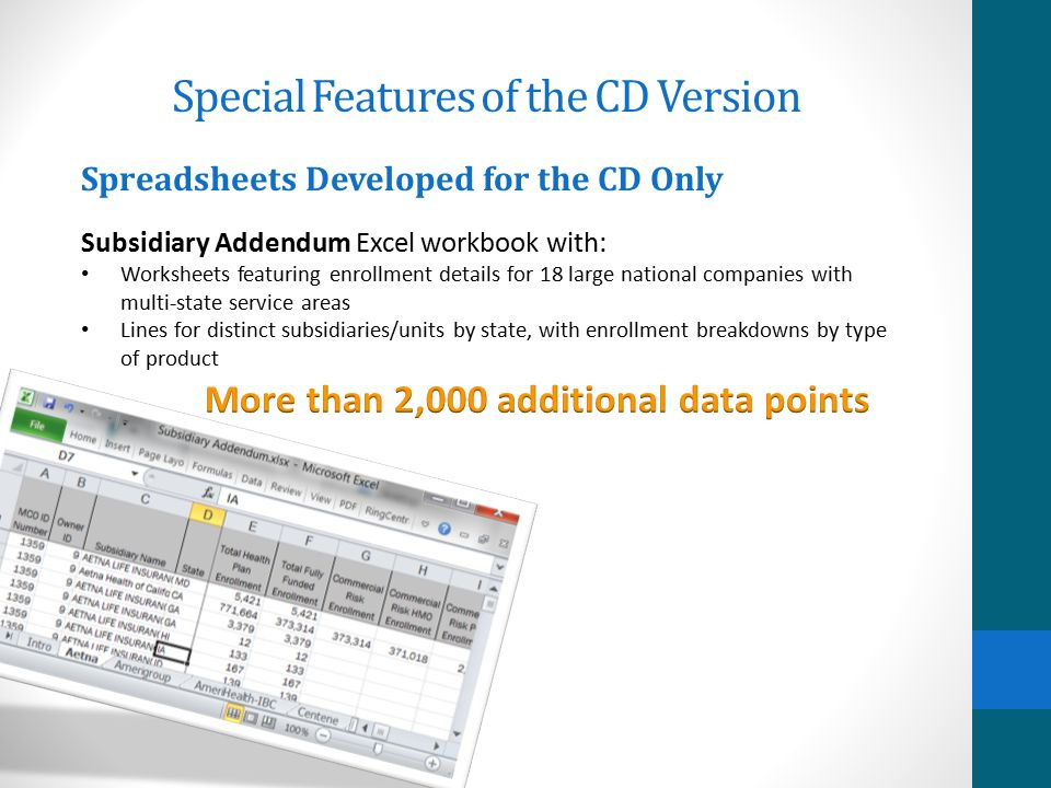 Special Features of the CD Version