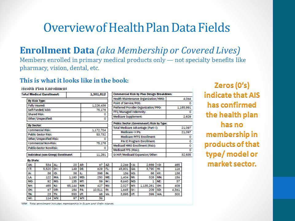 Overview of Health Plan Data Fields