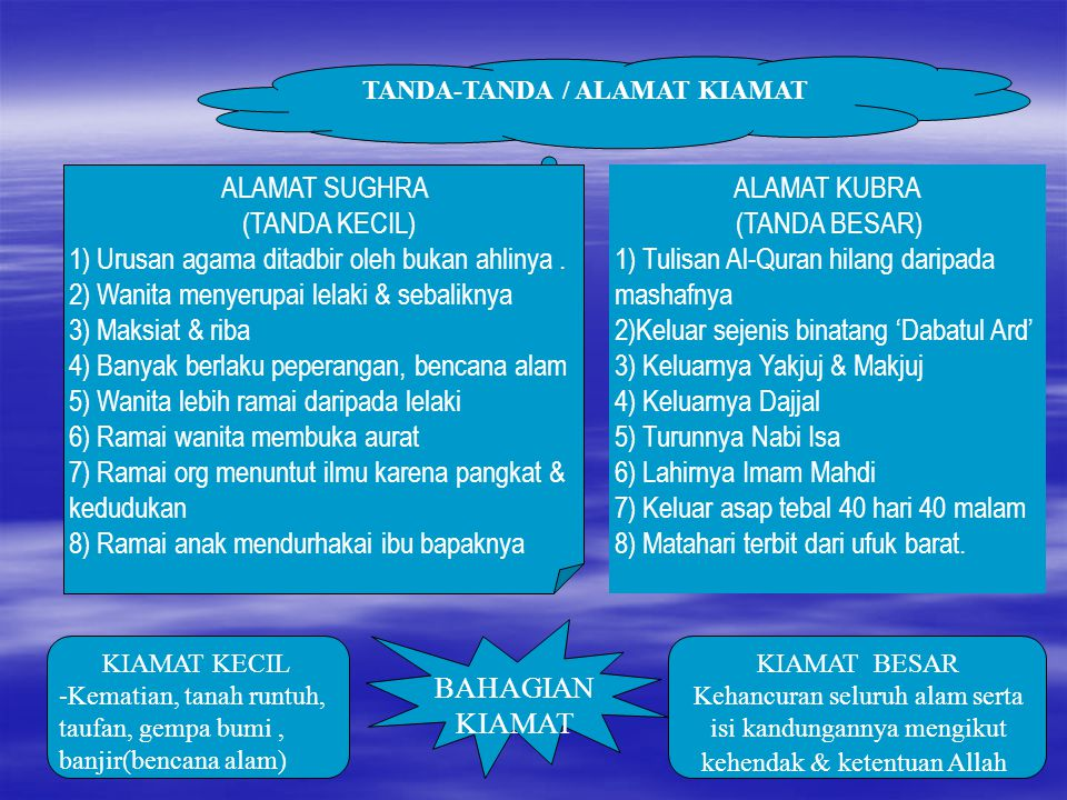 TANDA-TANDA / ALAMAT KIAMAT