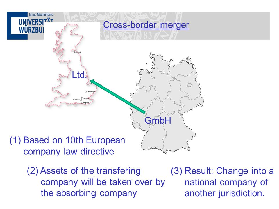 (1) Based on 10th European company law directive