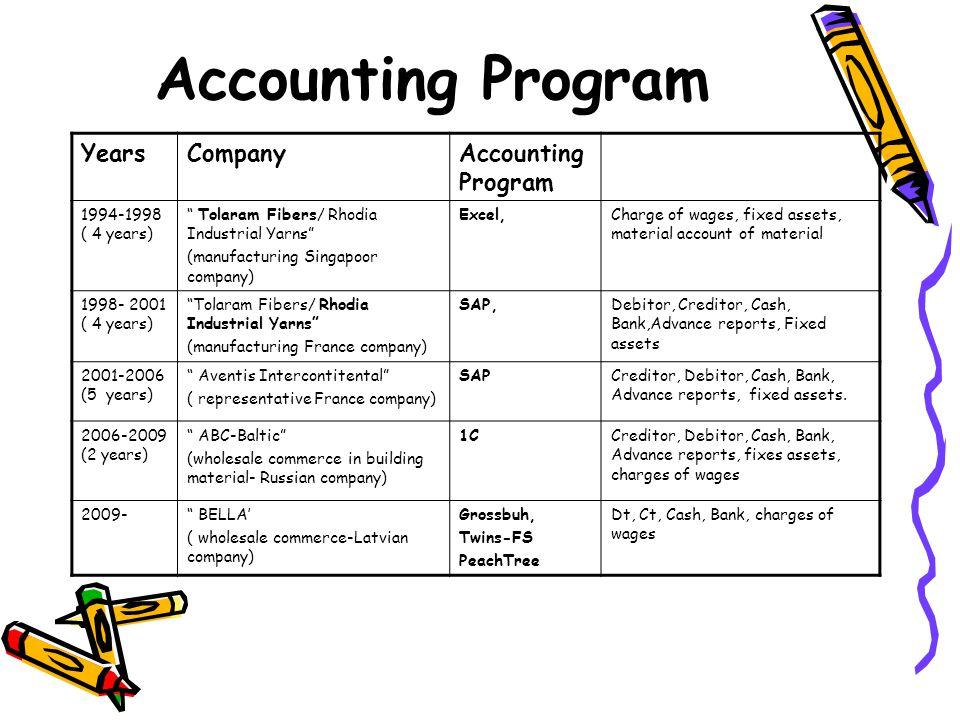 Accounting Program Years Company Accounting Program