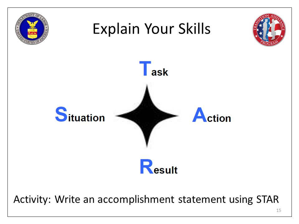 Explain Your Skills Activity: Write an accomplishment statement using STAR.