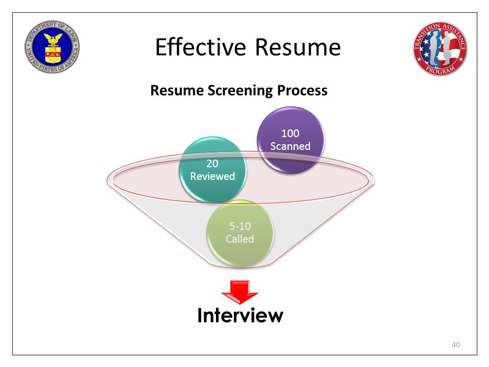 Resume Screening Process