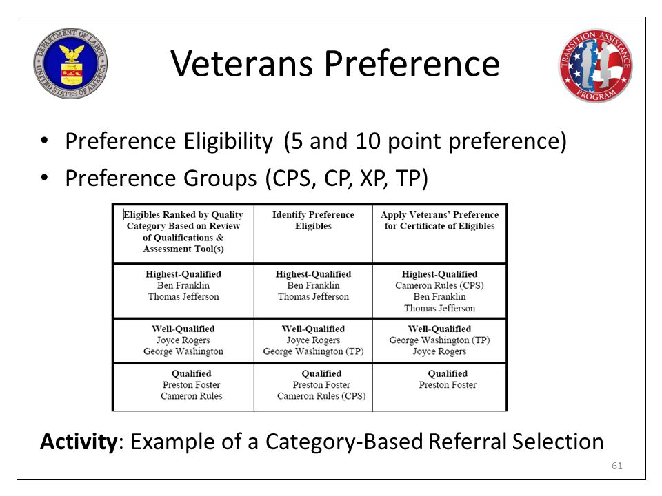 Veterans Preference Preference Eligibility (5 and 10 point preference)