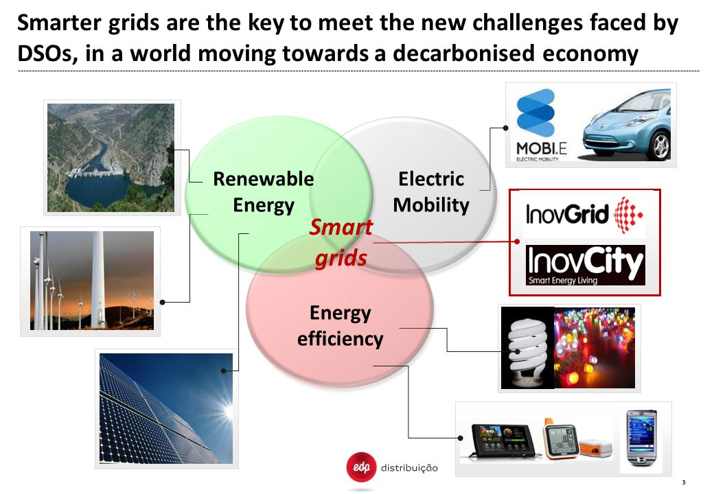 Smarter grids are the key to meet the new challenges faced by DSOs, in a world moving towards a decarbonised economy