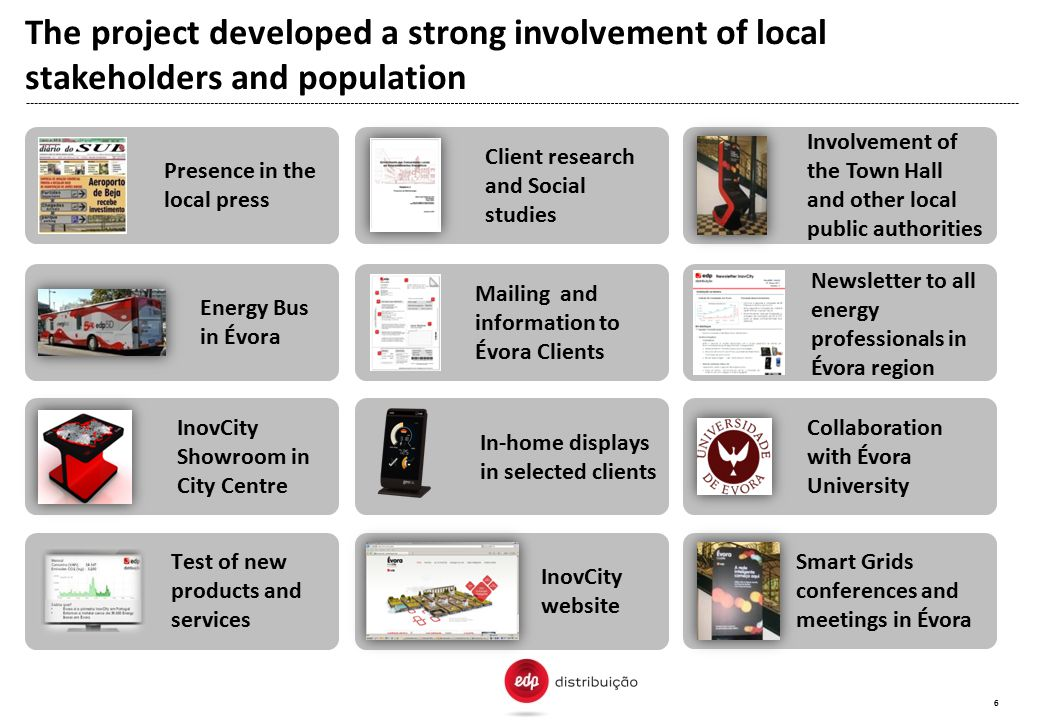 8 The project developed a strong involvement of local stakeholders and population. Involvement of the Town Hall and other local public authorities.