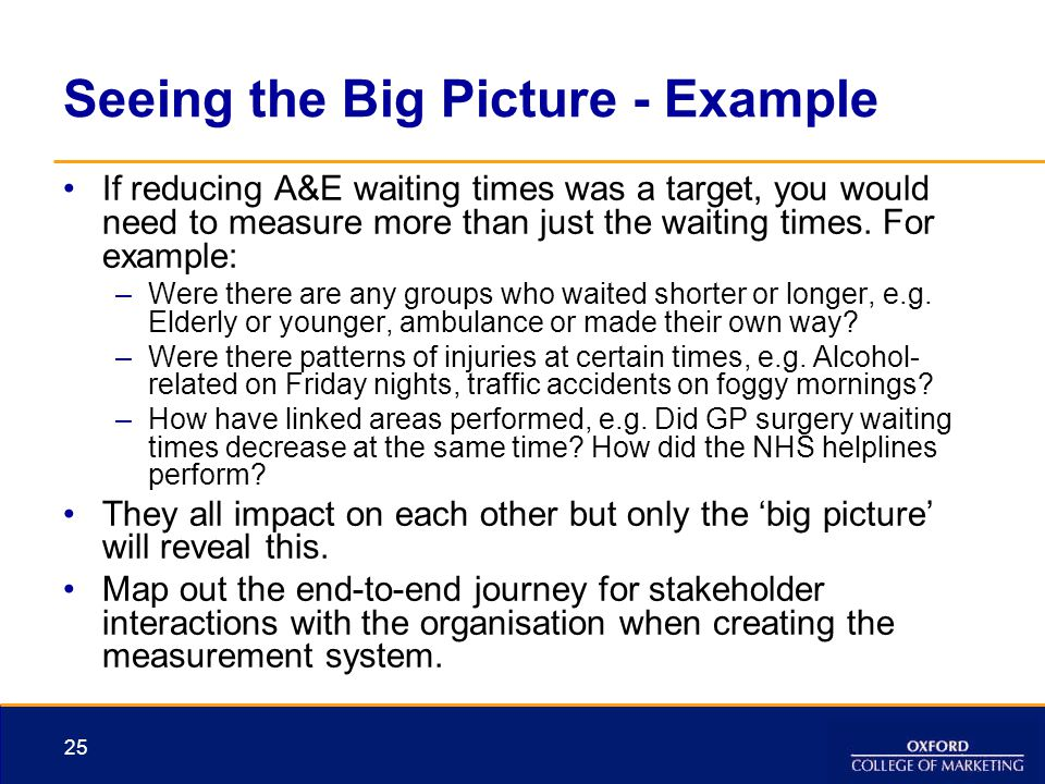 Seeing the Big Picture - Example