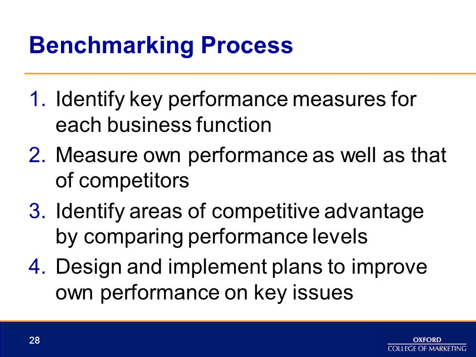 Benchmarking Process Identify key performance measures for each business function. Measure own performance as well as that of competitors.