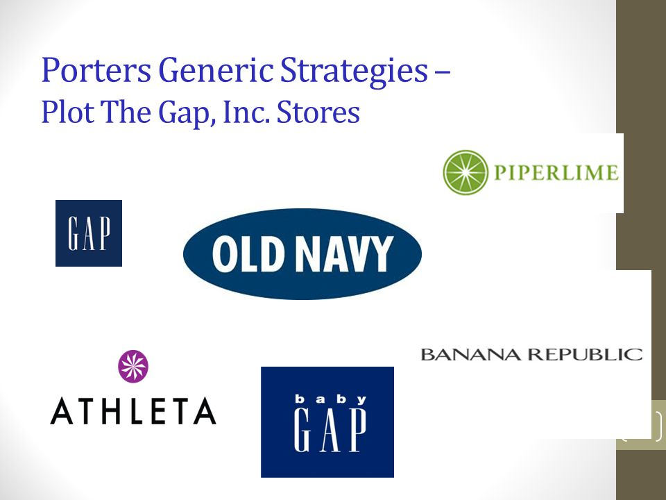 gap inc pricing strategies Popular edlp pricing strategy though subhiksha did not aspire to compete with the conventional retailers like nilgiri's or spencer's daily it hoped to create a.