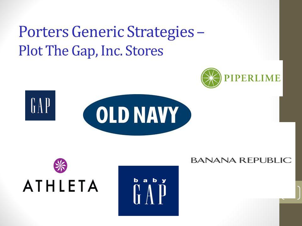 Porters Generic Strategies – Plot The Gap, Inc. Stores