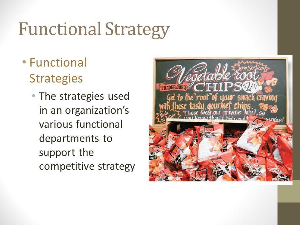 Functional Strategy Functional Strategies