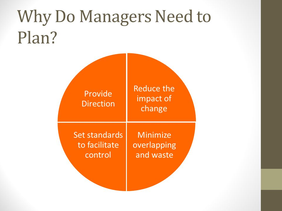 Why Do Managers Need to Plan