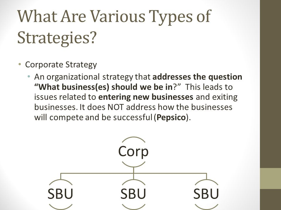 What Are Various Types of Strategies