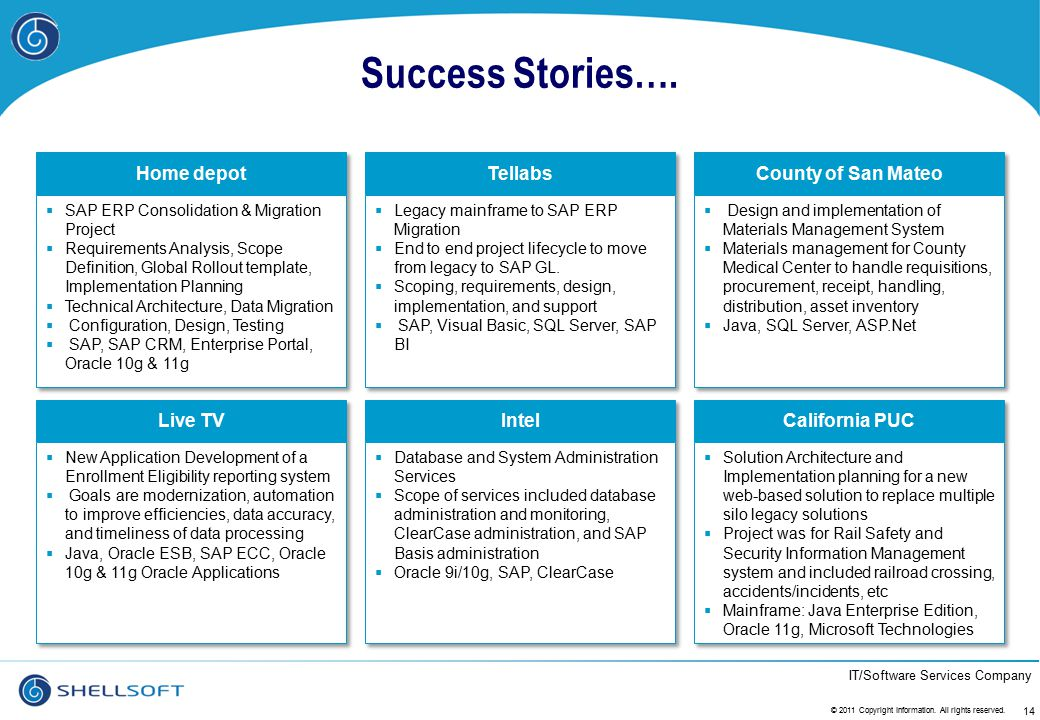 Success Stories…. Home depot Tellabs County of San Mateo Live TV Intel