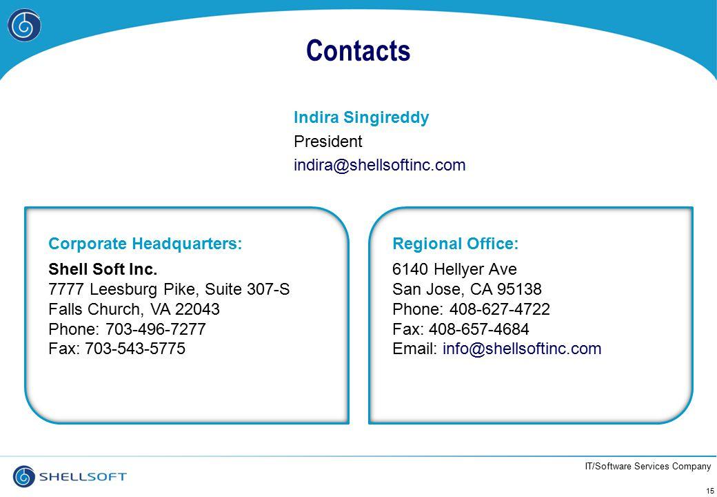 Contacts Indira Singireddy President indira@shellsoftinc.com