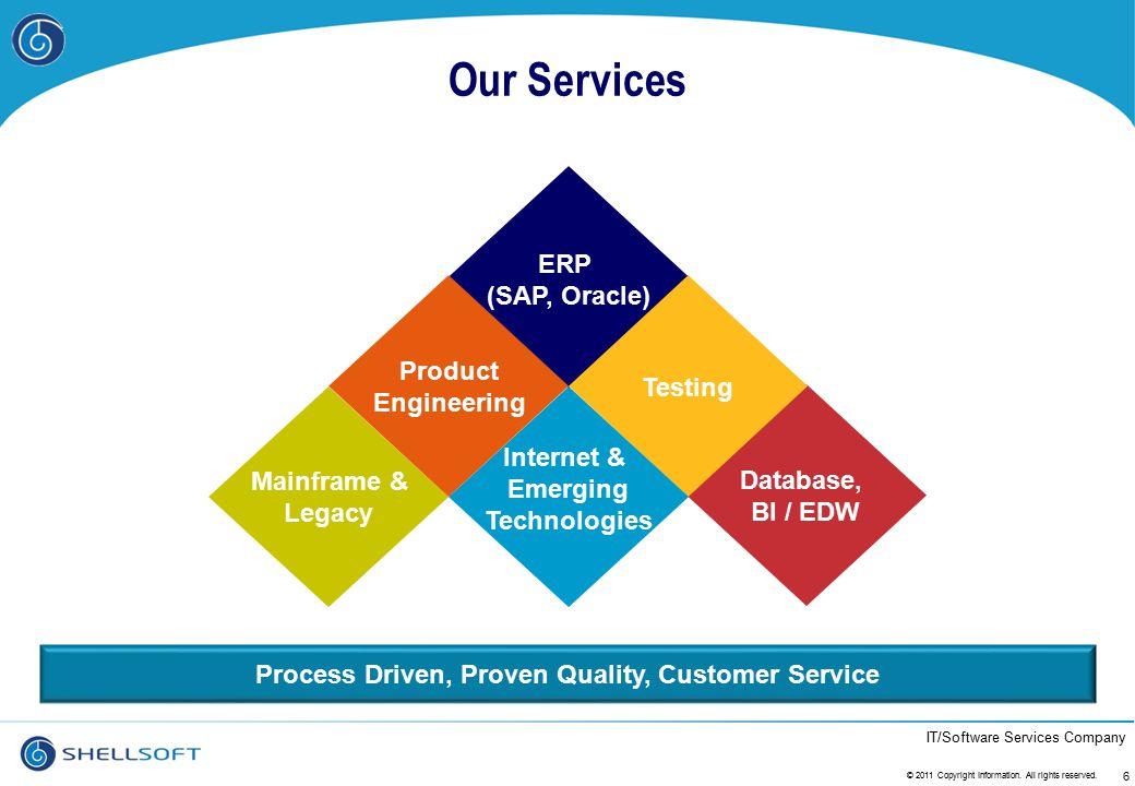 Process Driven, Proven Quality, Customer Service