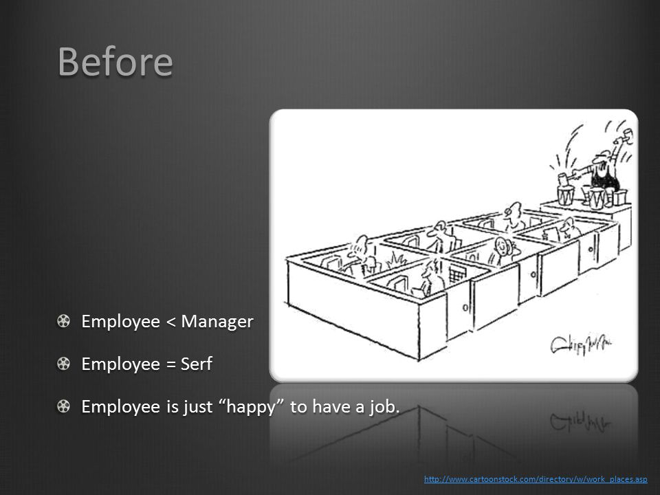 Before Employee < Manager Employee = Serf