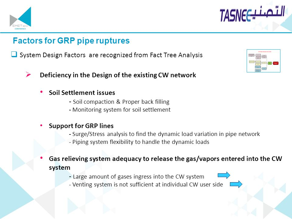 Factors for GRP pipe ruptures