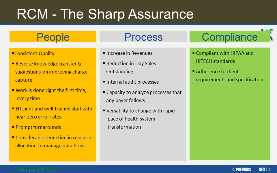RCM - The Sharp Assurance