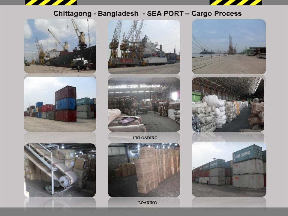 Chittagong - Bangladesh - SEA PORT – Cargo Process