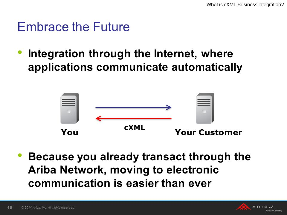 Embrace the Future Integration through the Internet, where applications communicate automatically.