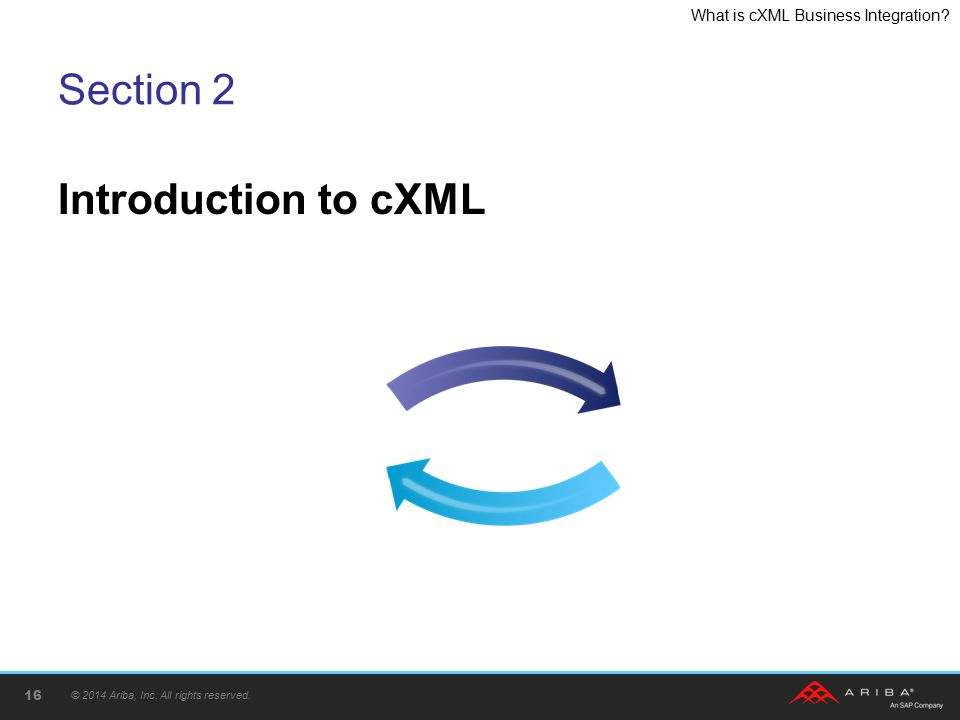 Section 2 Introduction to cXML © 2014 Ariba, Inc. All rights reserved.