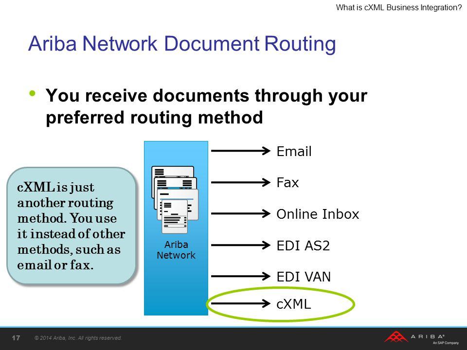 Ariba Network Document Routing