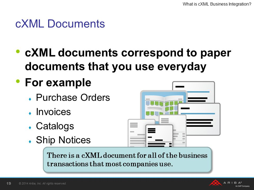 cXML documents correspond to paper documents that you use everyday