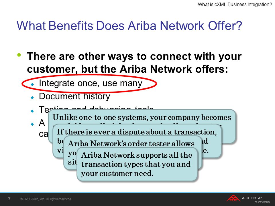 What Benefits Does Ariba Network Offer