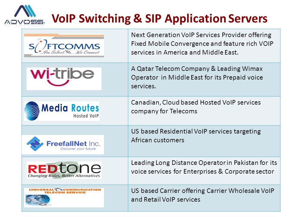 VoIP Switching & SIP Application Servers