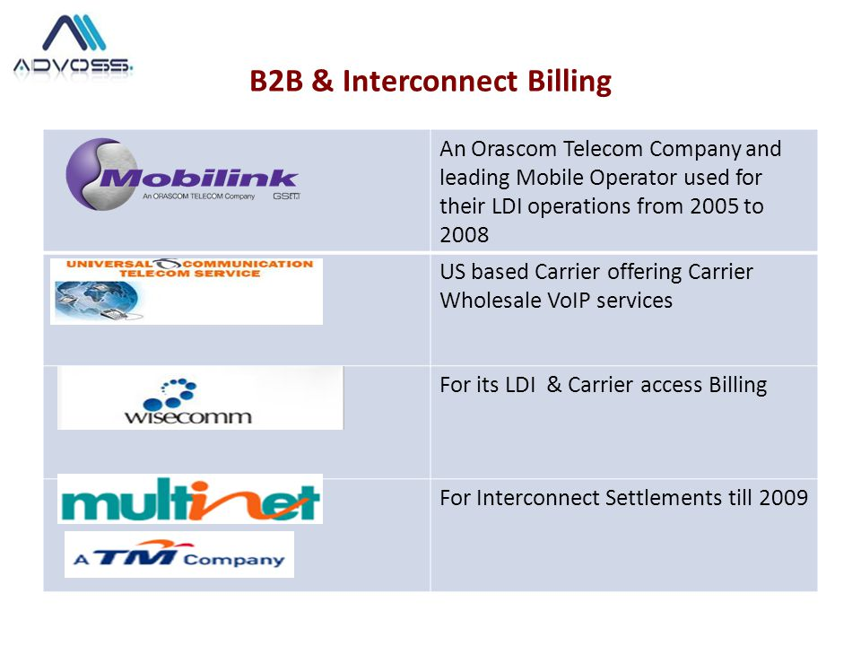 B2B & Interconnect Billing