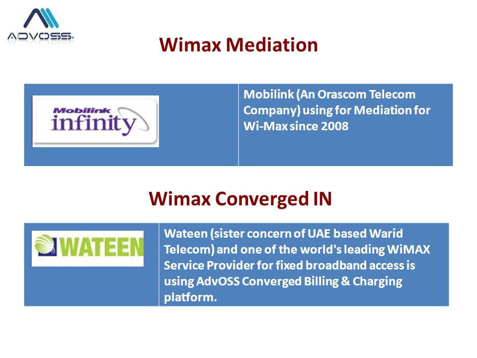 Wimax Mediation Wimax Converged IN