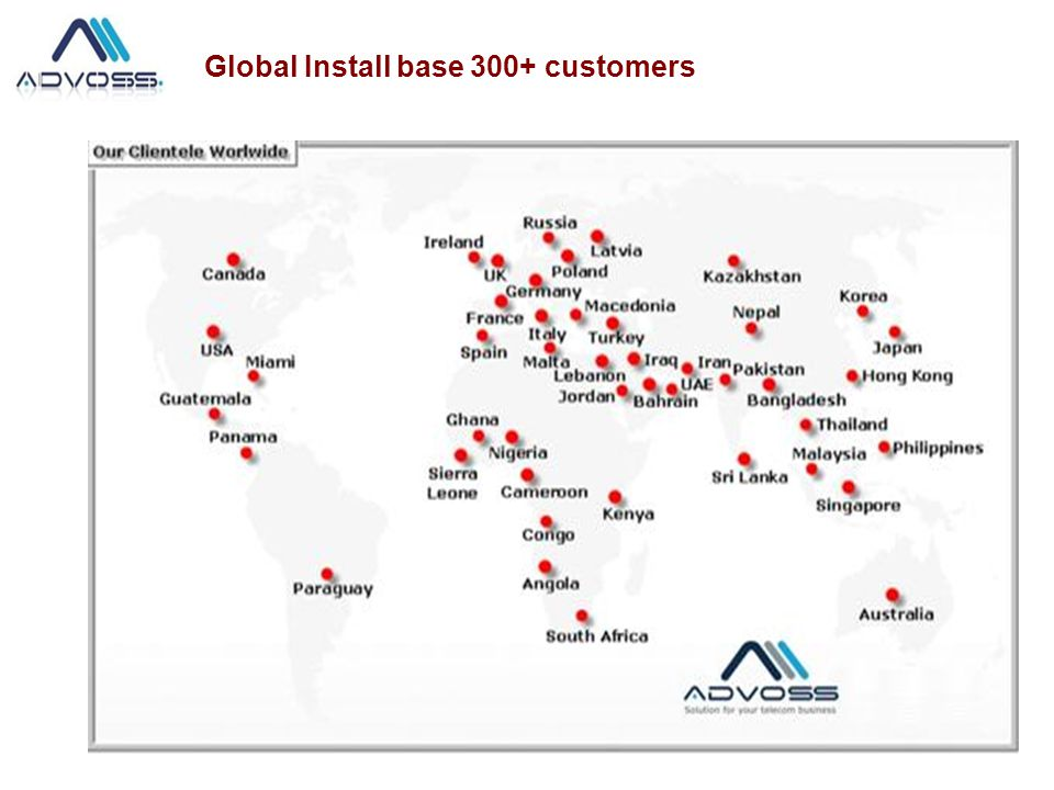 Global Install base 300+ customers