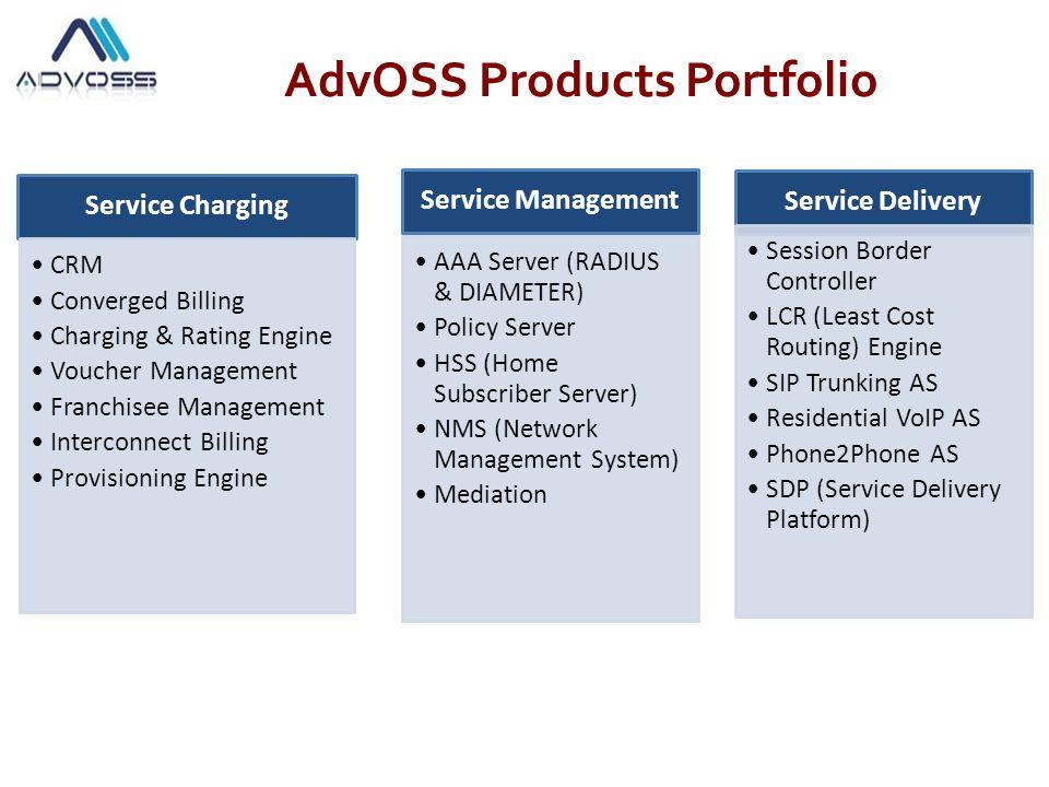 AdvOSS Products Portfolio