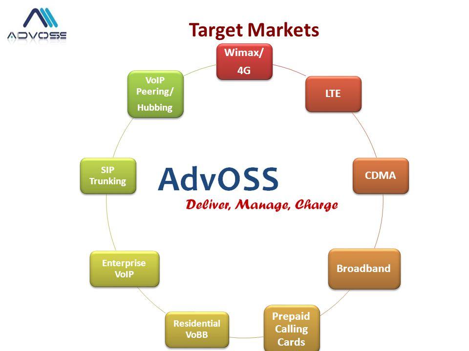 Target Markets Wimax/ 4G LTE CDMA Broadband Prepaid Calling Cards