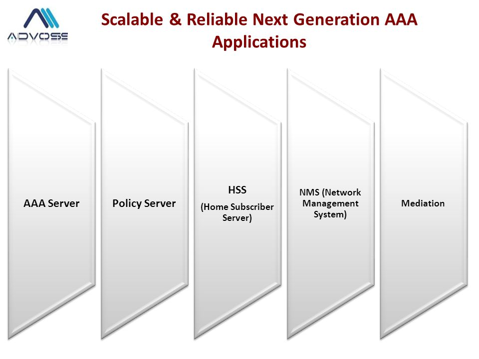 Scalable & Reliable Next Generation AAA Applications