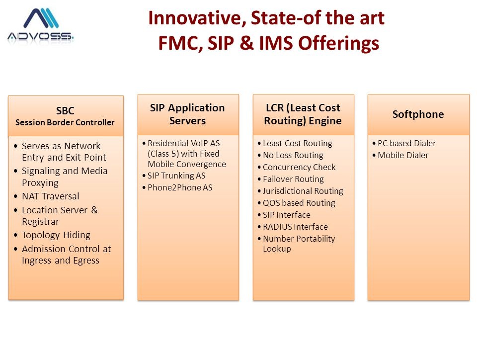 Innovative, State-of the art FMC, SIP & IMS Offerings