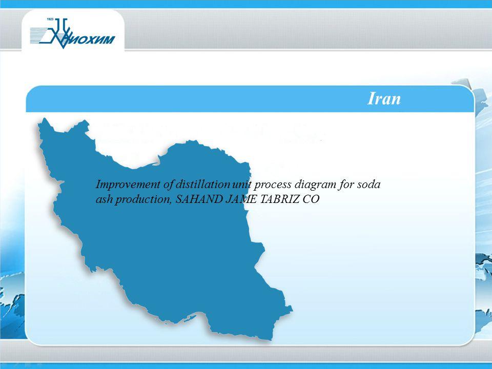 Iran Improvement of distillation unit process diagram for soda ash production, SAHAND JAME TABRIZ CO.