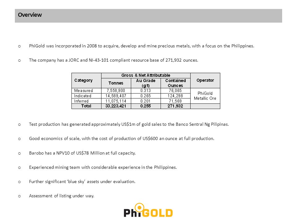 Overview PhiGold was incorporated in 2008 to acquire, develop and mine precious metals, with a focus on the Philippines.