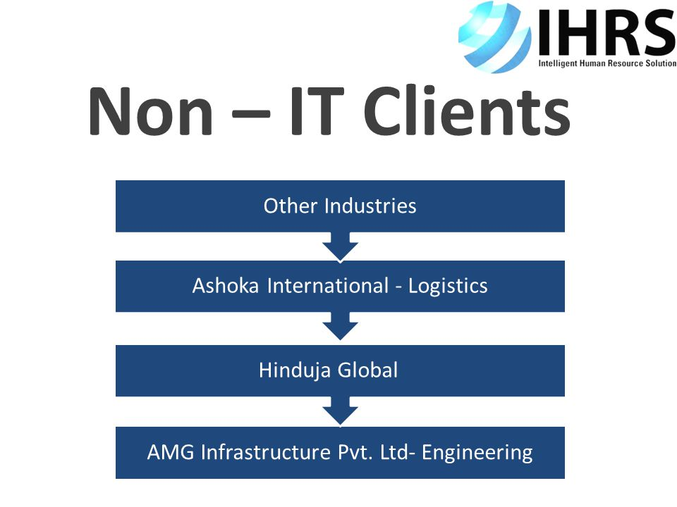 Non – IT Clients Other Industries Ashoka International - Logistics