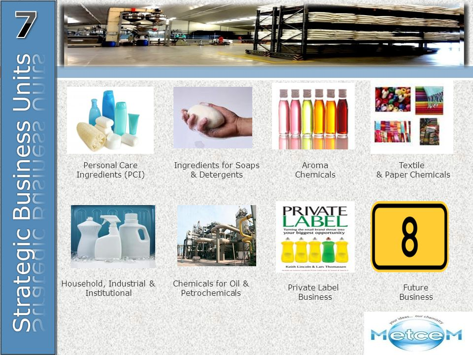 7 Strategic Business Units Personal Care Ingredients (PCI)